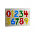 Bảng nhận hình số